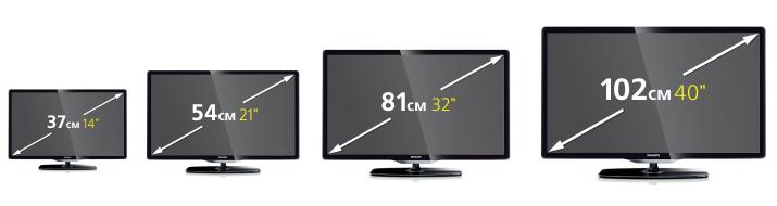 дюймы в см размеры телевизора